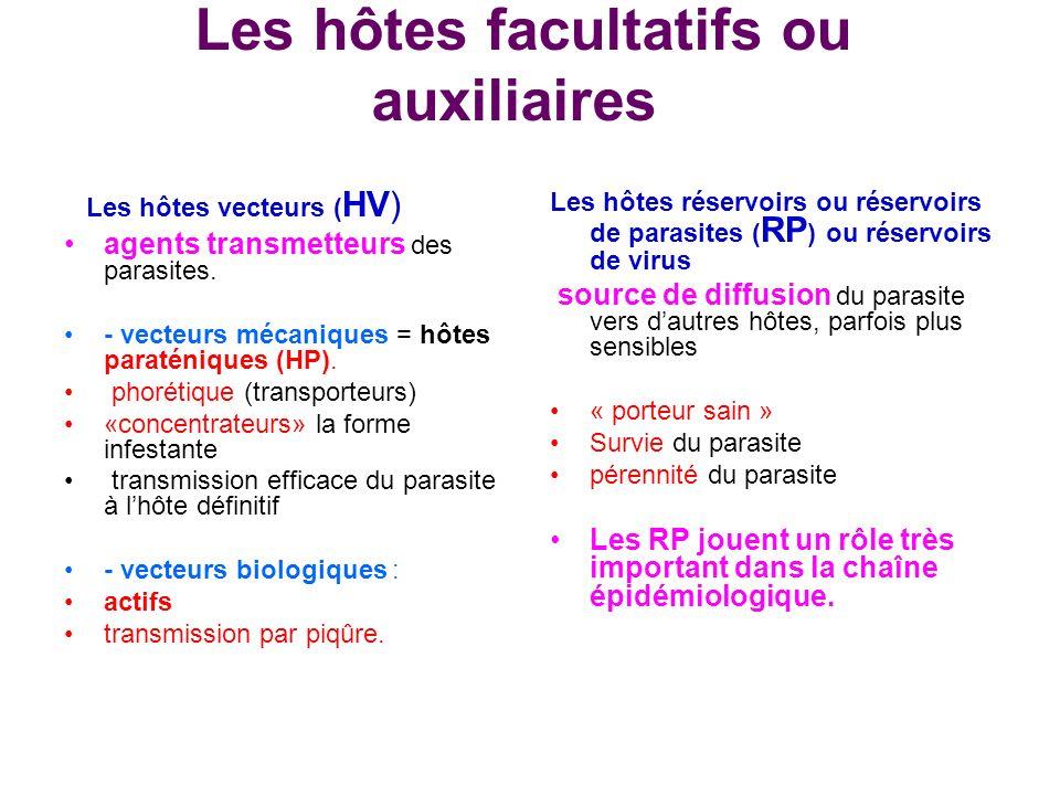 Les hôtes facultatifs ou auxiliaires Les hôtes vecteurs ( HV) agents transmetteurs des parasites. - vecteurs mécaniques = hôtes paraténiques (HP). pho