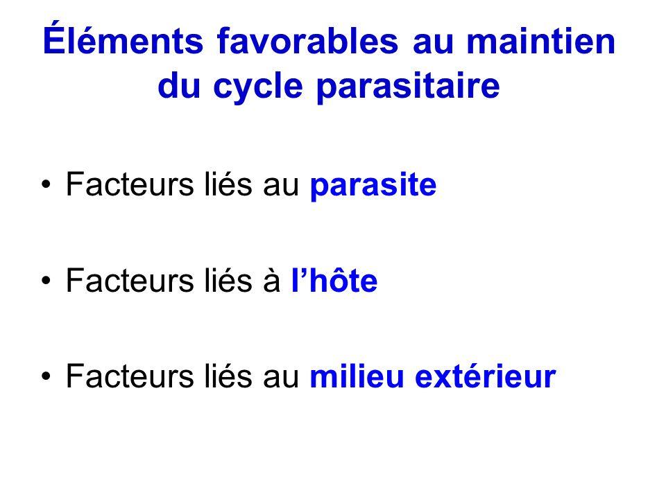 Éléments favorables au maintien du cycle parasitaire Facteurs liés au parasite Facteurs liés à lhôte Facteurs liés au milieu extérieur