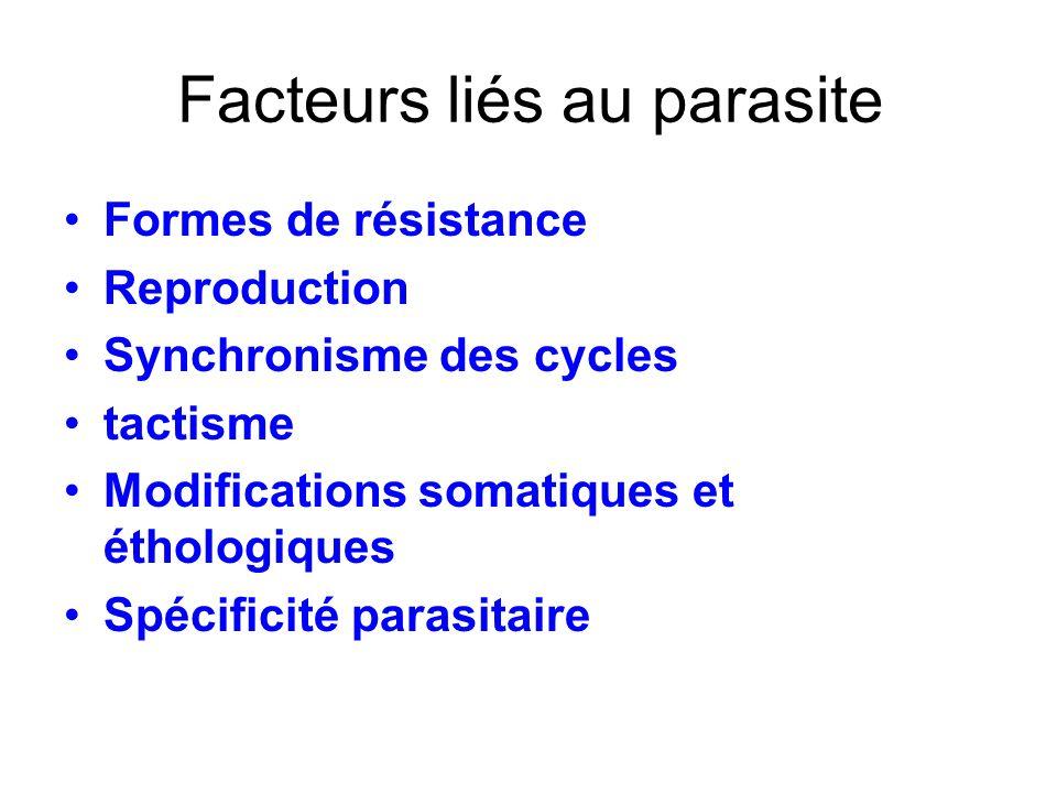 Facteurs liés au parasite Formes de résistance Reproduction Synchronisme des cycles tactisme Modifications somatiques et éthologiques Spécificité para