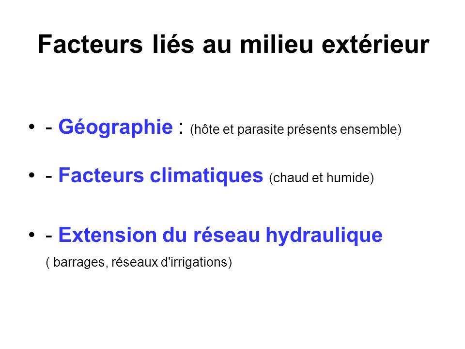 Facteurs liés au milieu extérieur - Géographie : (hôte et parasite présents ensemble) - Facteurs climatiques (chaud et humide) - Extension du réseau h