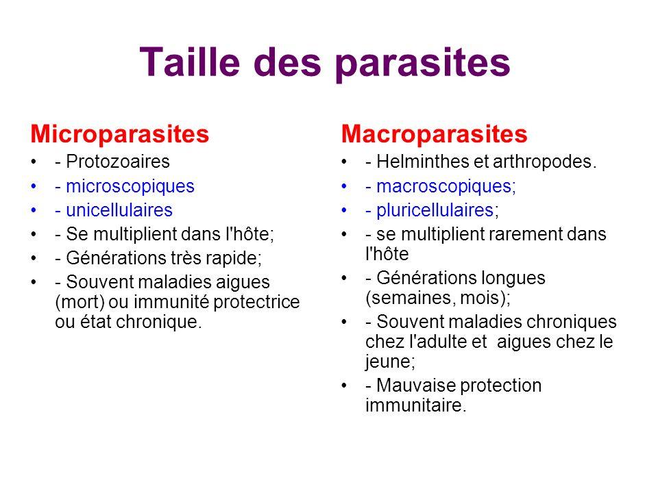 Taille des parasites Microparasites - Protozoaires - microscopiques - unicellulaires - Se multiplient dans l'hôte; - Générations très rapide; - Souven