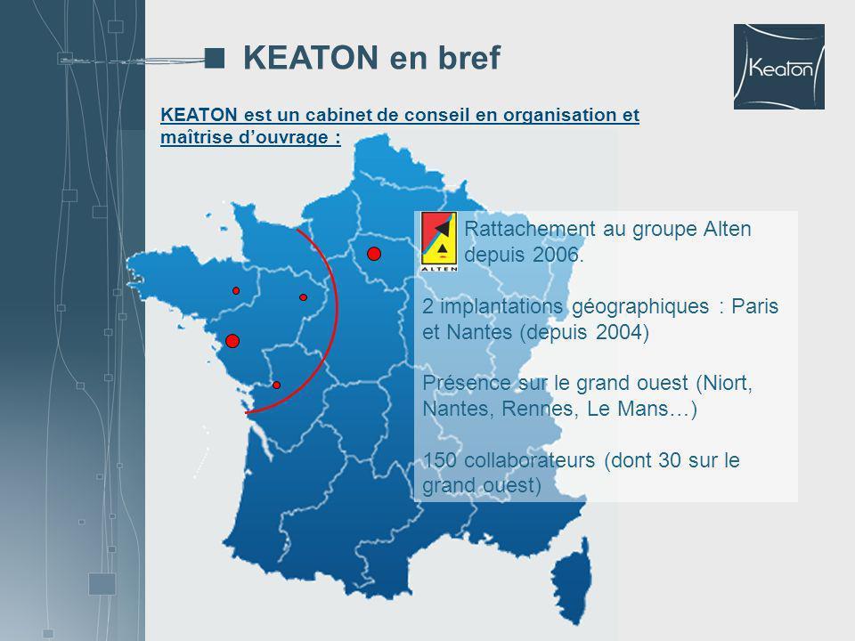 KEATON en bref Rattachement au groupe Alten depuis 2006. 2 implantations géographiques : Paris et Nantes (depuis 2004) Présence sur le grand ouest (Ni