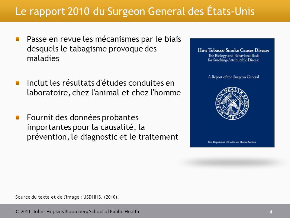 2011 Johns Hopkins Bloomberg School of Public Health Rapport 2010 du Surgeon General : les conclusions majeures Source : USDHHS.