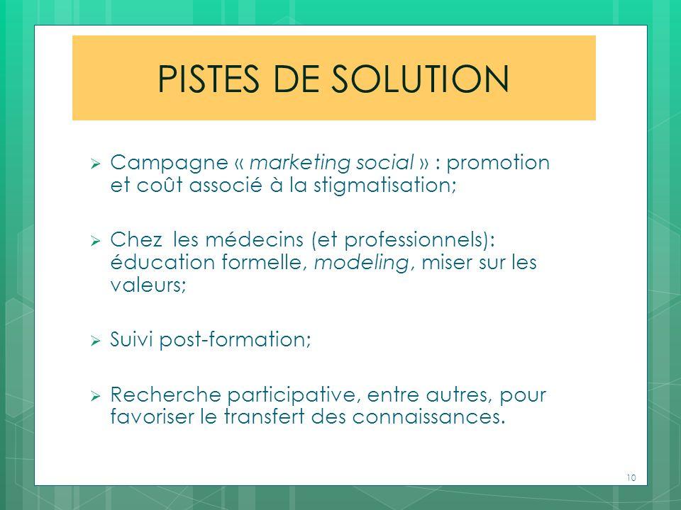 PISTES DE SOLUTION Campagne « marketing social » : promotion et coût associé à la stigmatisation; Chez les médecins (et professionnels): éducation for