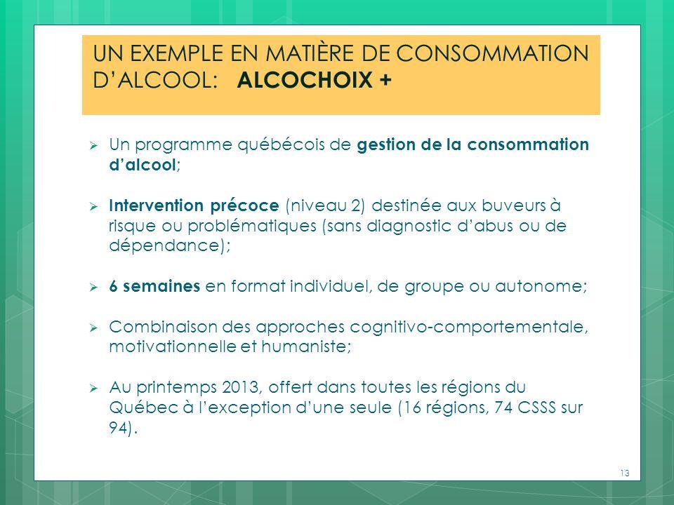 UN EXEMPLE EN MATIÈRE DE CONSOMMATION DALCOOL: ALCOCHOIX + Un programme québécois de gestion de la consommation dalcool ; Intervention précoce (niveau