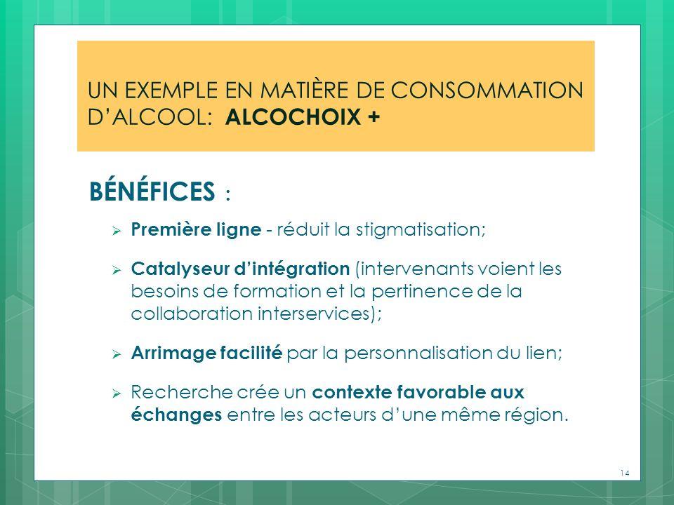 UN EXEMPLE EN MATIÈRE DE CONSOMMATION DALCOOL: ALCOCHOIX + BÉNÉFICES : Première ligne - réduit la stigmatisation; Catalyseur dintégration (intervenant