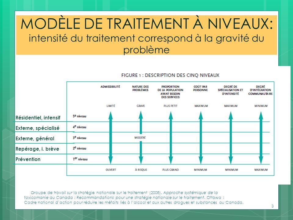 MODÈLE DE TRAITEMENT À NIVEAUX: intensité du traitement correspond à la gravité du problème Résidentiel, intensif Externe, spécialisé Externe, général