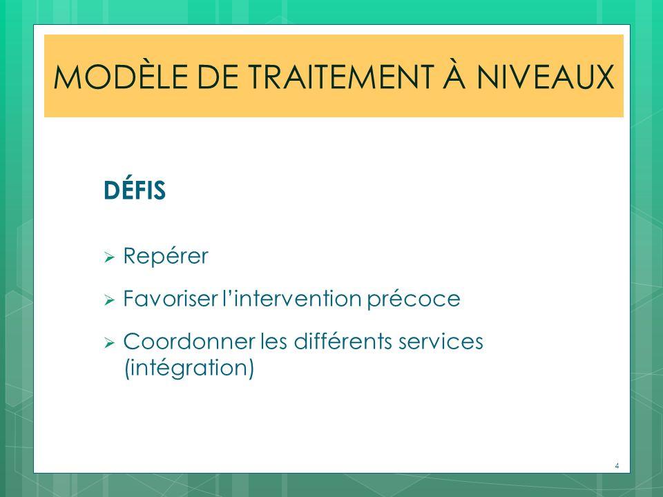 MODÈLE DE TRAITEMENT À NIVEAUX DÉFIS Repérer Favoriser lintervention précoce Coordonner les différents services (intégration) 4
