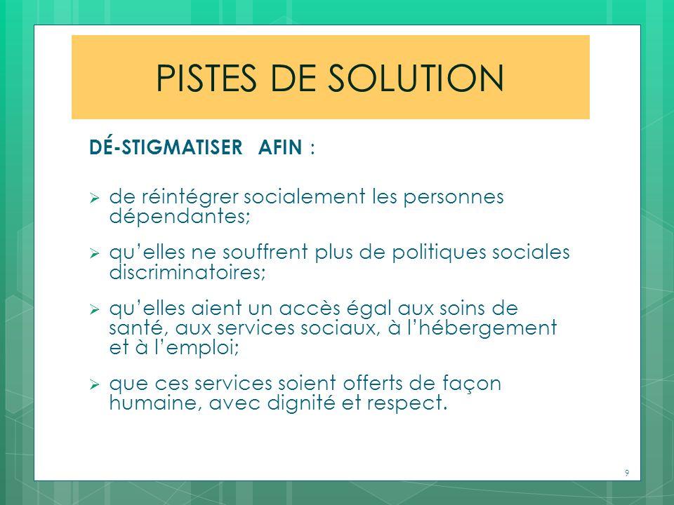 PISTES DE SOLUTION DÉ-STIGMATISER AFIN : de réintégrer socialement les personnes dépendantes; quelles ne souffrent plus de politiques sociales discrim