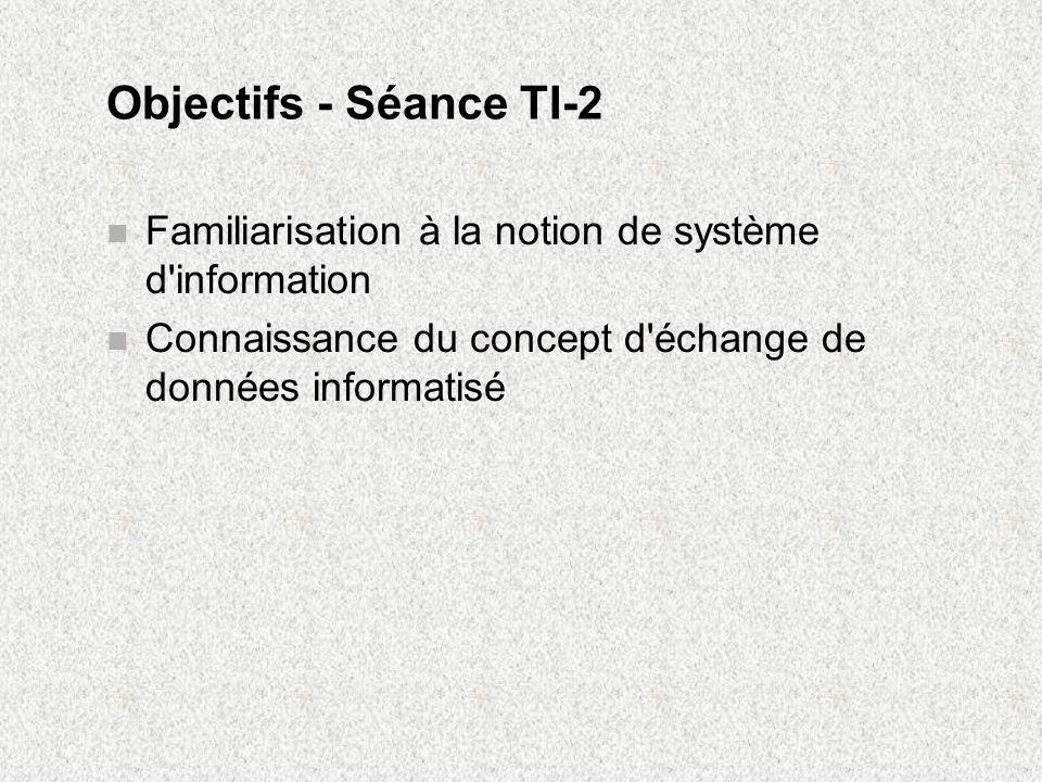 Plan - Séance TI-2 n Les systèmes dinformation n Le système de prise de commandes n Le traitement des commandes chez A.L.
