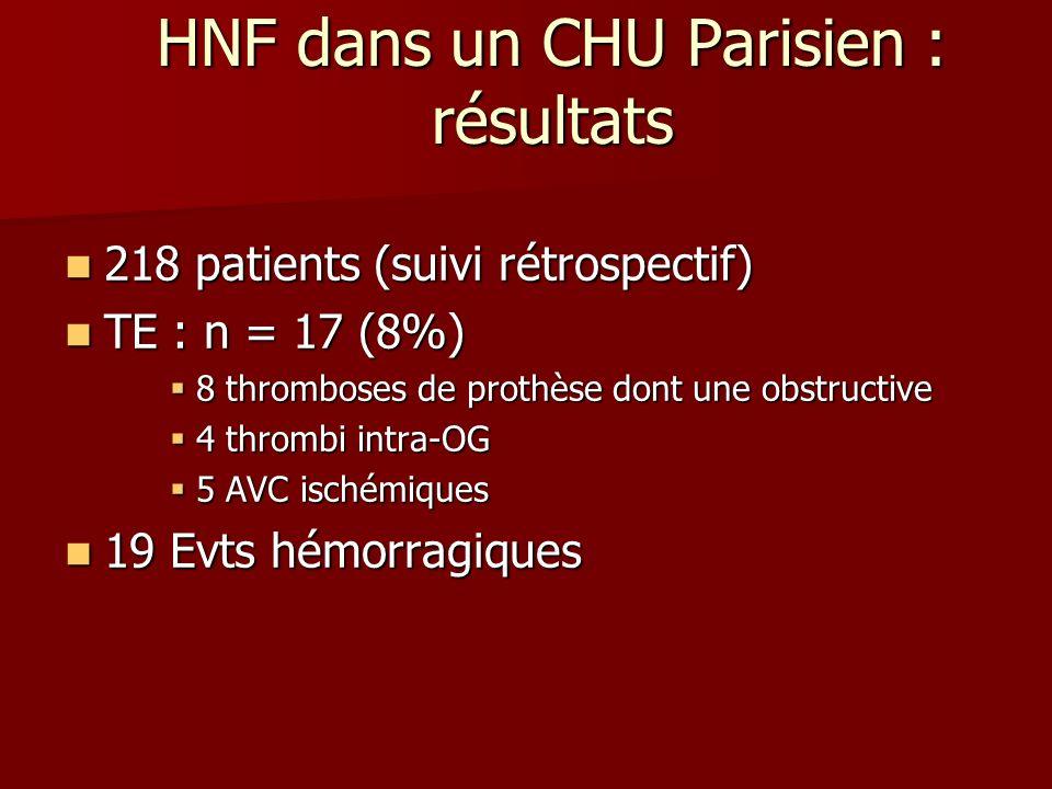 218 patients (suivi rétrospectif) 218 patients (suivi rétrospectif) TE : n = 17 (8%) TE : n = 17 (8%) 8 thromboses de prothèse dont une obstructive 8 thromboses de prothèse dont une obstructive 4 thrombi intra-OG 4 thrombi intra-OG 5 AVC ischémiques 5 AVC ischémiques 19 Evts hémorragiques 19 Evts hémorragiques HNF dans un CHU Parisien : résultats