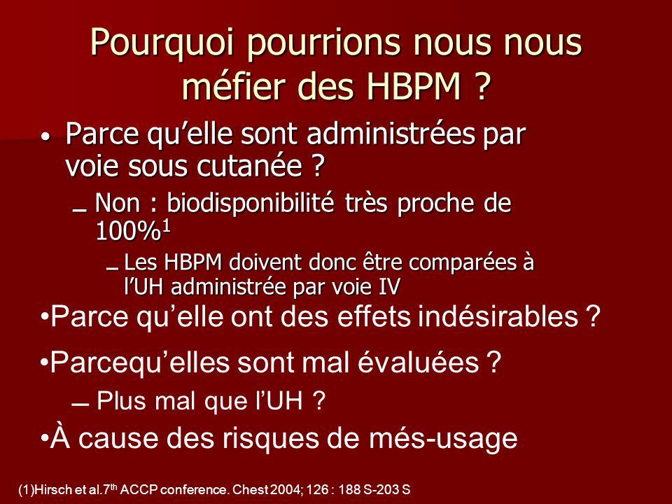 Pourquoi pourrions nous nous méfier des HBPM ? Parce quelle sont administrées par voie sous cutanée ? Parce quelle sont administrées par voie sous cut