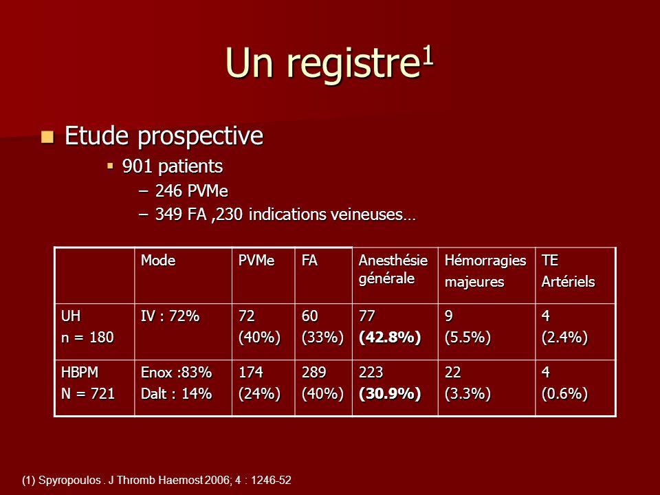Un registre 1 Etude prospective Etude prospective 901 patients 901 patients –246 PVMe –349 FA,230 indications veineuses… (1) Spyropoulos. J Thromb Hae