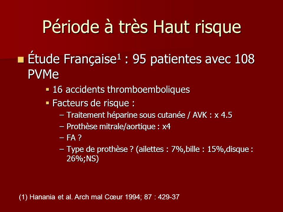 Étude Française 1 : 95 patientes avec 108 PVMe Étude Française 1 : 95 patientes avec 108 PVMe 16 accidents thromboemboliques 16 accidents thromboemboliques Facteurs de risque : Facteurs de risque : –Traitement héparine sous cutanée / AVK : x 4.5 –Prothèse mitrale/aortique : x4 –FA .