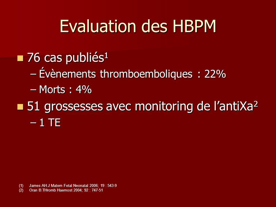 Evaluation des HBPM 76 cas publiés 1 76 cas publiés 1 –Évènements thromboemboliques : 22% –Morts : 4% 51 grossesses avec monitoring de lantiXa 2 51 grossesses avec monitoring de lantiXa 2 –1 TE (1)James AH.J Matern Fetal Neonatal 2006; 19 : 543-9 (2)Oran B.THromb Haemost 2004; 92 : 747-51