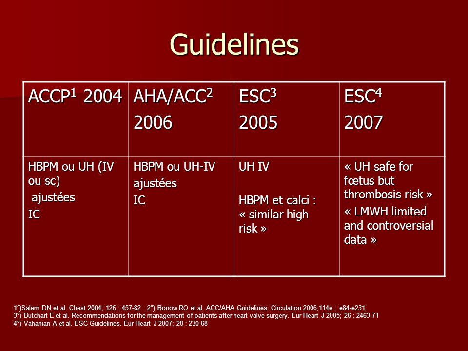 Guidelines ACCP 1 2004 AHA/ACC 2 2006 ESC 3 2005 ESC 4 2007 HBPM ou UH (IV ou sc) ajustées ajustéesIC HBPM ou UH-IV ajustéesIC UH IV HBPM et calci : «