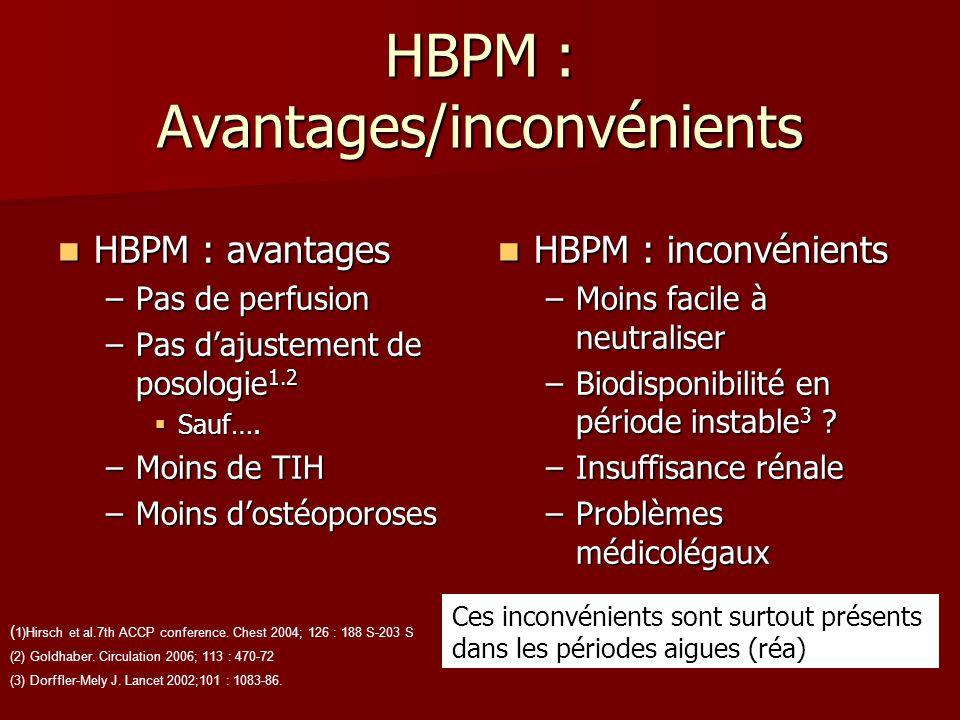 HBPM : Avantages/inconvénients HBPM : avantages HBPM : avantages –Pas de perfusion –Pas dajustement de posologie 1.2 Sauf…. Sauf…. –Moins de TIH –Moin