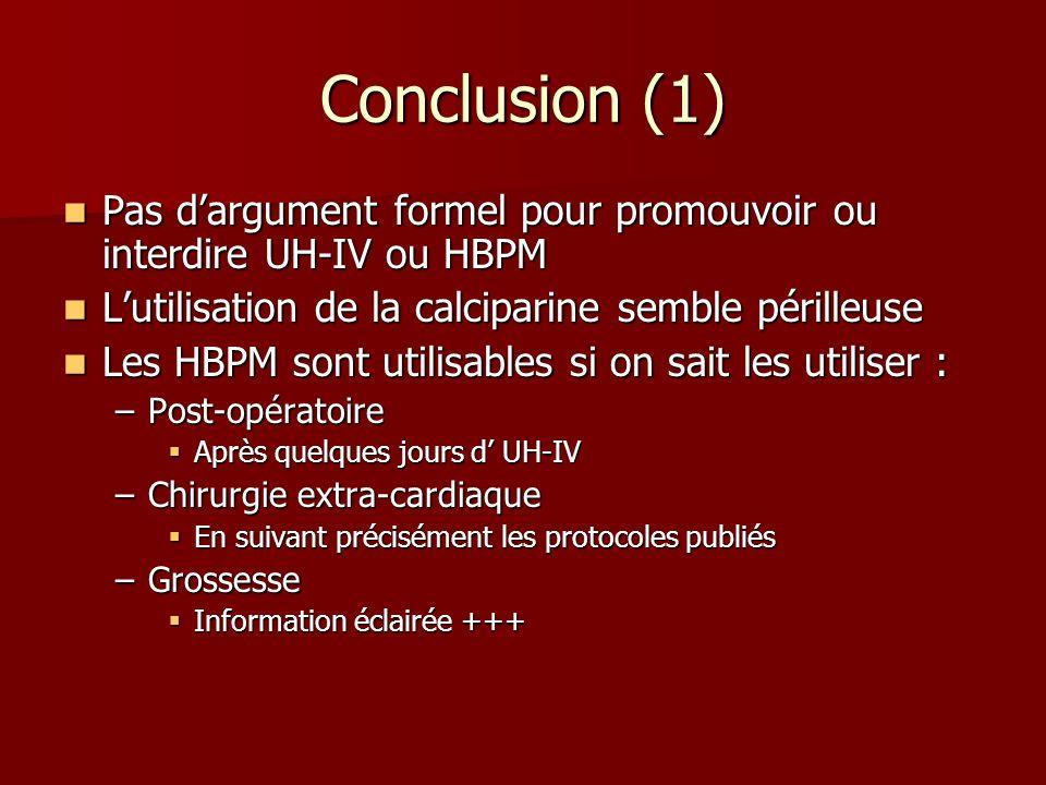 Conclusion (1) Pas dargument formel pour promouvoir ou interdire UH-IV ou HBPM Pas dargument formel pour promouvoir ou interdire UH-IV ou HBPM Lutilisation de la calciparine semble périlleuse Lutilisation de la calciparine semble périlleuse Les HBPM sont utilisables si on sait les utiliser : Les HBPM sont utilisables si on sait les utiliser : –Post-opératoire Après quelques jours d UH-IV Après quelques jours d UH-IV –Chirurgie extra-cardiaque En suivant précisément les protocoles publiés En suivant précisément les protocoles publiés –Grossesse Information éclairée +++ Information éclairée +++