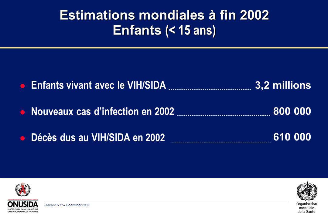 00002-Fr-11 – December 2002 Organisation mondiale de la Santé l Enfants vivant avec le VIH/SIDA l Nouveaux cas dinfection en 2002 l Décès dus au VIH/SIDA en 2002 Estimations mondiales à fin 2002 Enfants (< 15 ans) 3,2 millions 800 000 610 000
