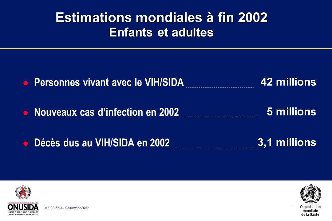 00002-Fr-3 – December 2002 Organisation mondiale de la Santé Estimations mondiales à fin 2002 Enfants et adultes l Personnes vivant avec le VIH/SIDA l Nouveaux cas dinfection en 2002 l Décès dus au VIH/SIDA en 2002 42 millions 5 millions 3,1 millions
