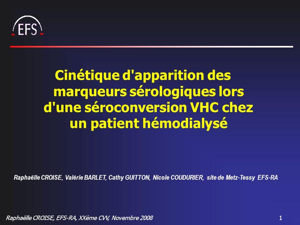 Raphaëlle CROISE, EFS-RA, XXème CVV, Novembre 20081 Cinétique d'apparition des marqueurs sérologiques lors d'une séroconversion VHC chez un patient hé