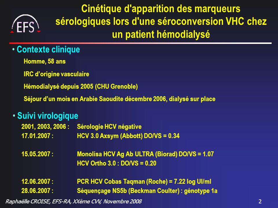 Raphaëlle CROISE, EFS-RA, XXème CVV, Novembre 20082 Homme, 58 ans IRC dorigine vasculaire Hémodialysé depuis 2005 (CHU Grenoble) Séjour dun mois en Ar