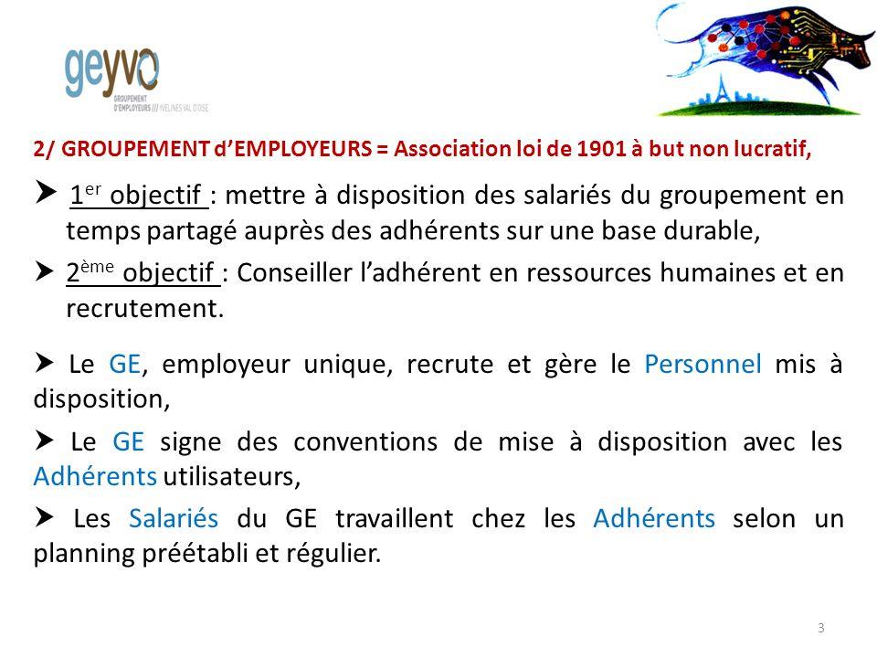 2/ GROUPEMENT dEMPLOYEURS = Association loi de 1901 à but non lucratif, 1 er objectif : mettre à disposition des salariés du groupement en temps parta