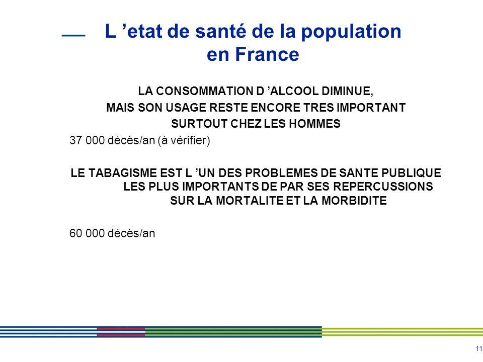 11 L etat de santé de la population en France LA CONSOMMATION D ALCOOL DIMINUE, MAIS SON USAGE RESTE ENCORE TRES IMPORTANT SURTOUT CHEZ LES HOMMES 37