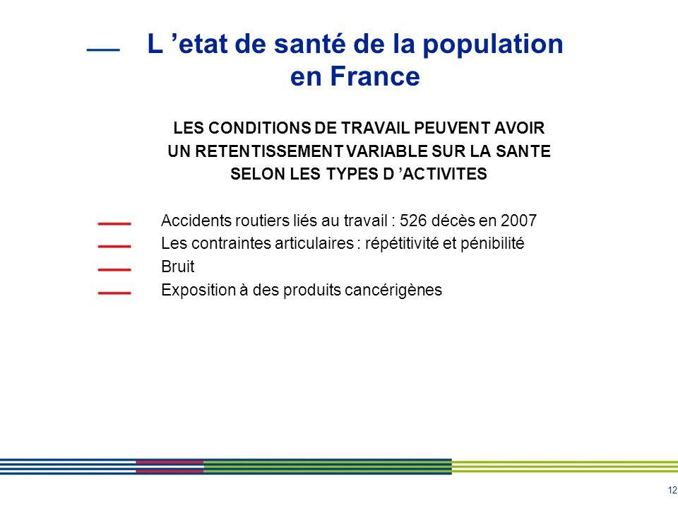12 L etat de santé de la population en France LES CONDITIONS DE TRAVAIL PEUVENT AVOIR UN RETENTISSEMENT VARIABLE SUR LA SANTE SELON LES TYPES D ACTIVI