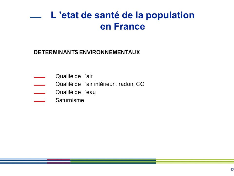 13 L etat de santé de la population en France DETERMINANTS ENVIRONNEMENTAUX Qualité de l air Qualité de l air intérieur : radon, CO Qualité de l eau S