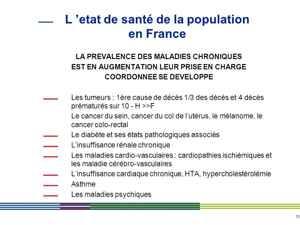 15 L etat de santé de la population en France LA PREVALENCE DES MALADIES CHRONIQUES EST EN AUGMENTATION LEUR PRISE EN CHARGE COORDONNEE SE DEVELOPPE L