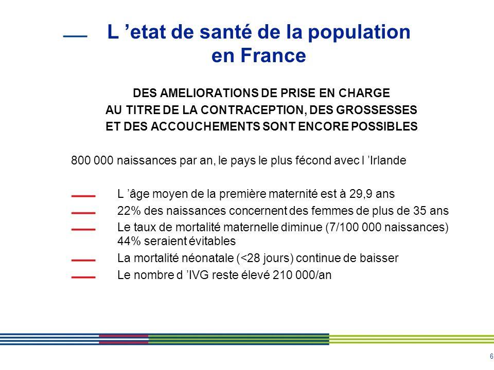 6 L etat de santé de la population en France DES AMELIORATIONS DE PRISE EN CHARGE AU TITRE DE LA CONTRACEPTION, DES GROSSESSES ET DES ACCOUCHEMENTS SO