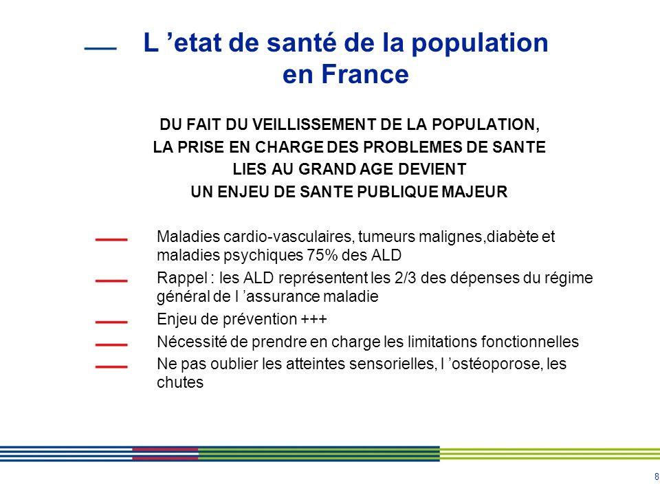 8 L etat de santé de la population en France DU FAIT DU VEILLISSEMENT DE LA POPULATION, LA PRISE EN CHARGE DES PROBLEMES DE SANTE LIES AU GRAND AGE DE
