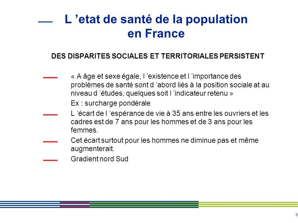 9 L etat de santé de la population en France DES DISPARITES SOCIALES ET TERRITORIALES PERSISTENT « A âge et sexe égale, l existence et l importance de