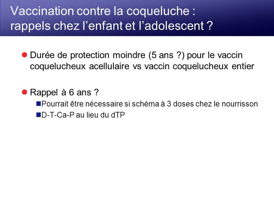 Vaccination contre la coqueluche : rappels chez lenfant et ladolescent ? Durée de protection moindre (5 ans ?) pour le vaccin coquelucheux acellulaire