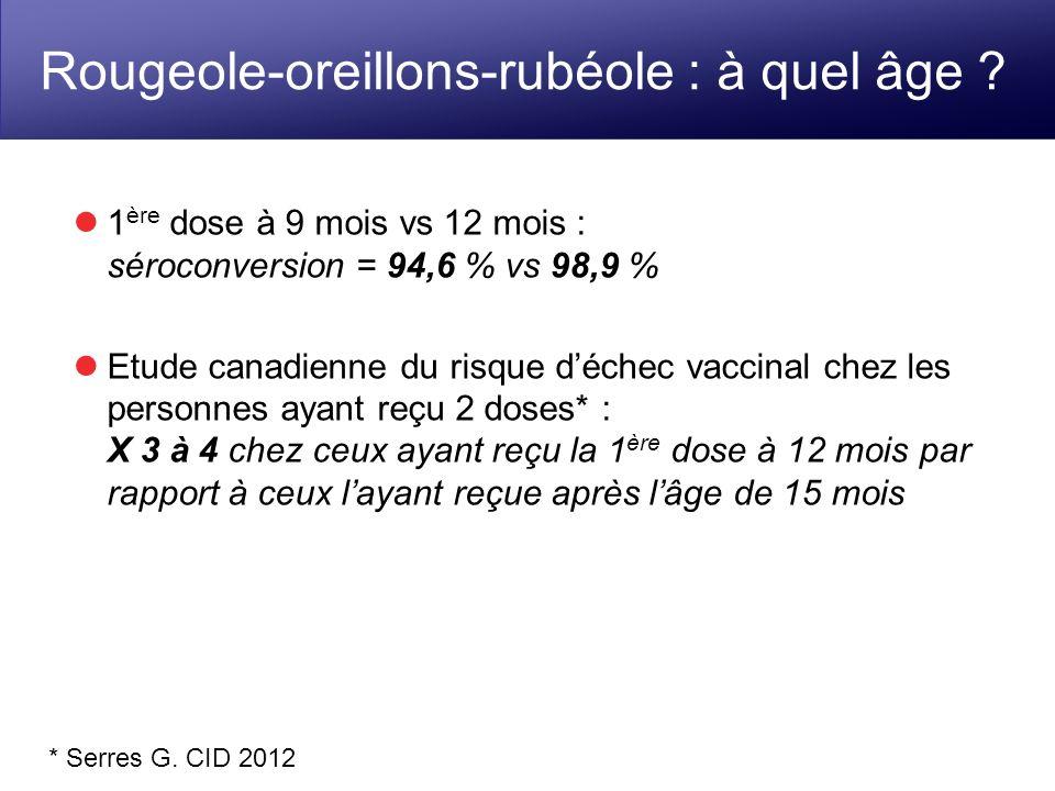 Rougeole-oreillons-rubéole : à quel âge ? 1 ère dose à 9 mois vs 12 mois : séroconversion = 94,6 % vs 98,9 % Etude canadienne du risque déchec vaccina