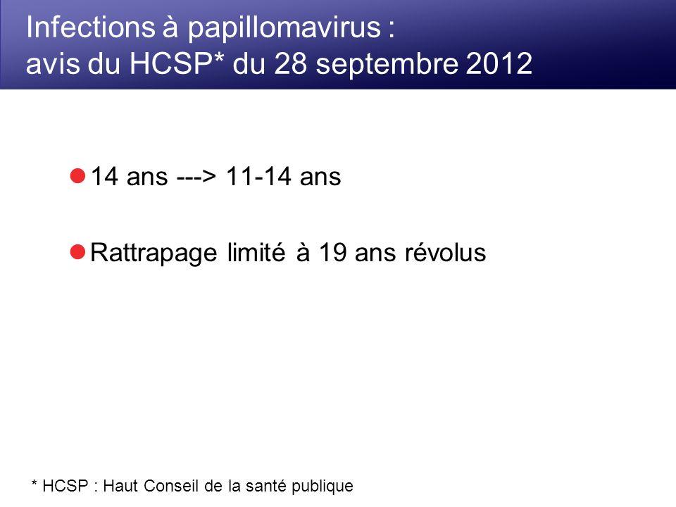 Infections à papillomavirus : avis du HCSP* du 28 septembre 2012 14 ans ---> 11-14 ans Rattrapage limité à 19 ans révolus * HCSP : Haut Conseil de la