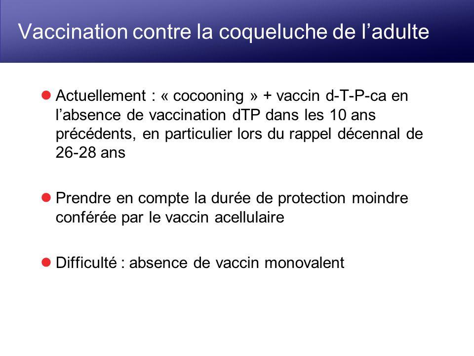 Vaccination contre la coqueluche de ladulte Actuellement : « cocooning » + vaccin d-T-P-ca en labsence de vaccination dTP dans les 10 ans précédents,