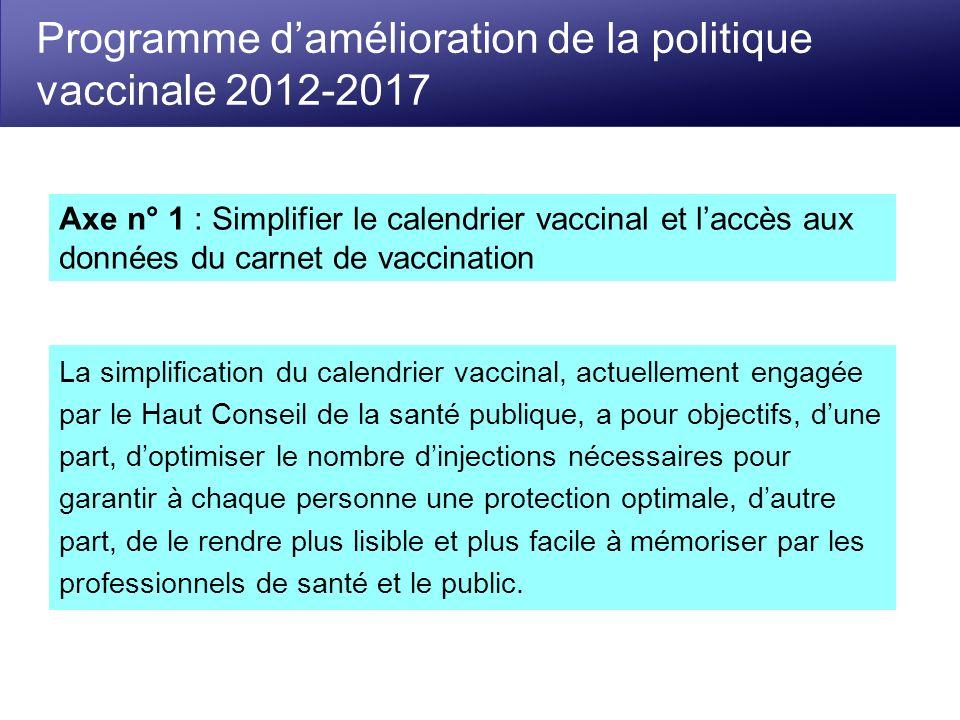 Programme damélioration de la politique vaccinale 2012-2017 La simplification du calendrier vaccinal, actuellement engagée par le Haut Conseil de la