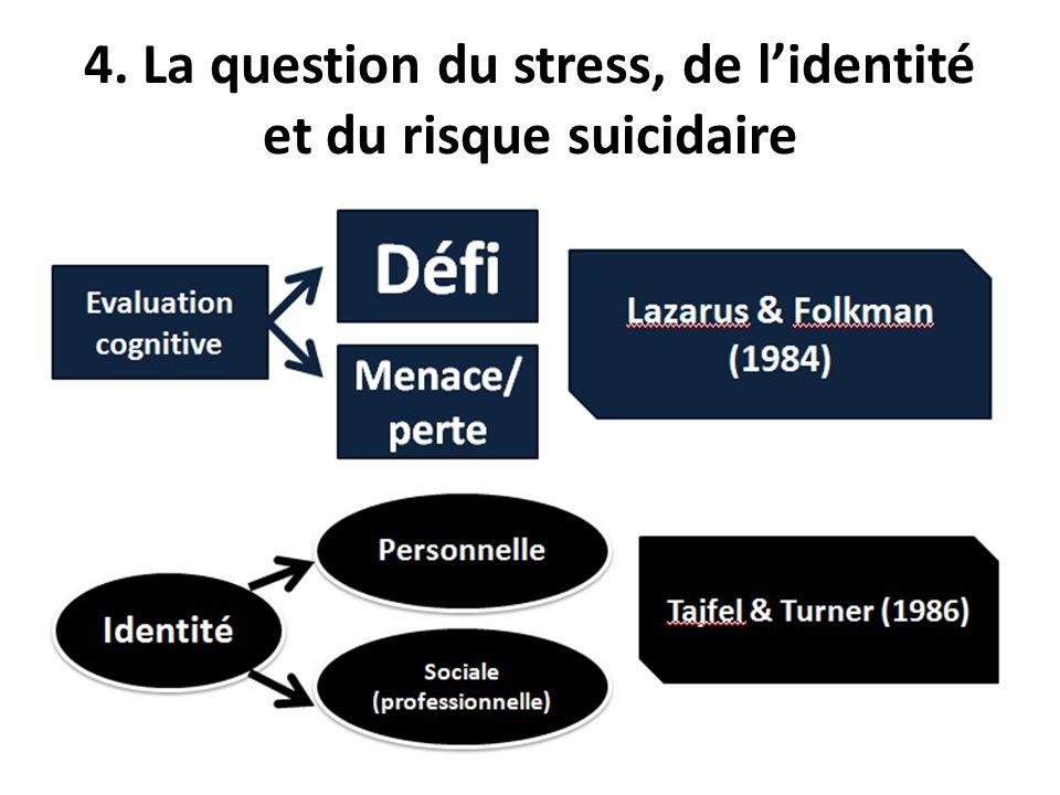 4. La question du stress, de lidentité et du risque suicidaire