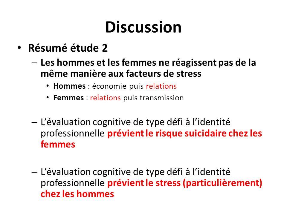 Discussion Résumé étude 2 – Les hommes et les femmes ne réagissent pas de la même manière aux facteurs de stress Hommes : économie puis relations Femm