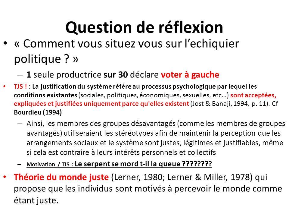Question de réflexion « Comment vous situez vous sur lechiquier politique ? » – 1 seule productrice sur 30 déclare voter à gauche TJS ! : La justifica