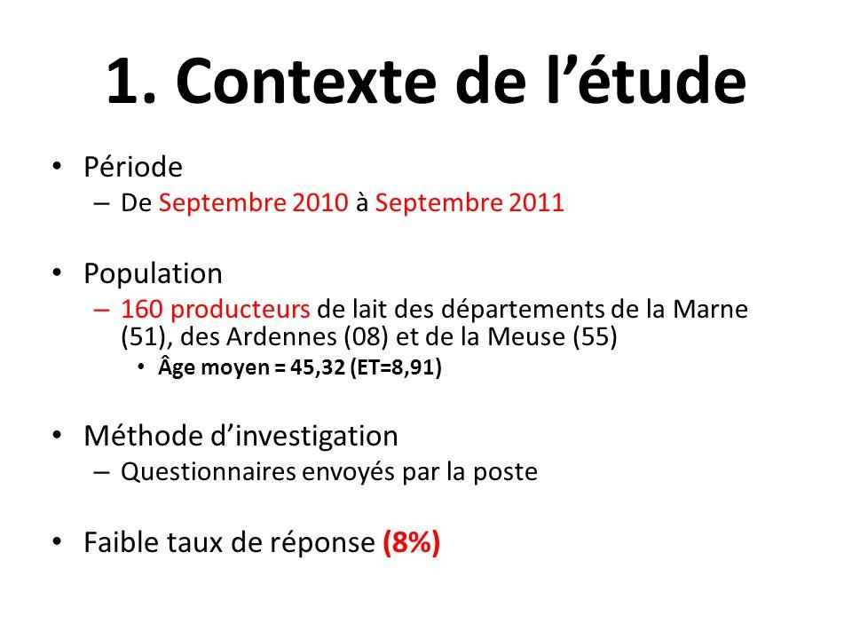 1. Contexte de létude Période – De Septembre 2010 à Septembre 2011 Population – 160 producteurs de lait des départements de la Marne (51), des Ardenne