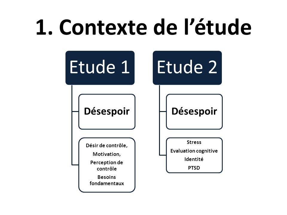 1. Contexte de létude Etude 1 Désespoir Désir de contrôle, Motivation, Perception de contrôle Besoins fondamentaux Etude 2 Désespoir Stress Evaluation