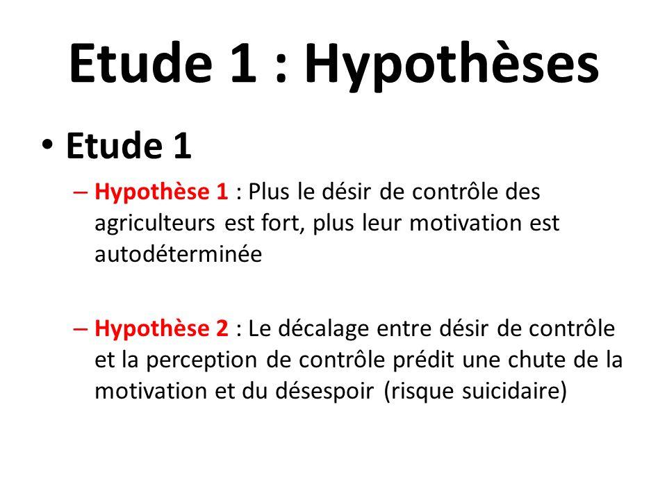 Etude 1 : Hypothèses Etude 1 – Hypothèse 1 : Plus le désir de contrôle des agriculteurs est fort, plus leur motivation est autodéterminée – Hypothèse