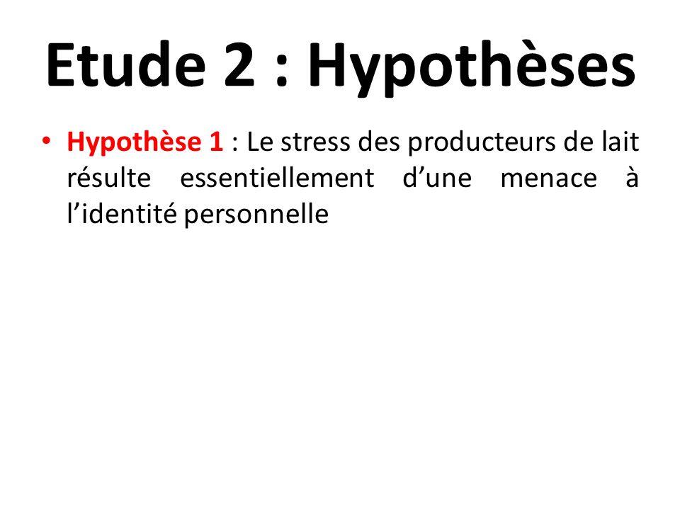 Etude 2 : Hypothèses Hypothèse 1 : Le stress des producteurs de lait résulte essentiellement dune menace à lidentité personnelle