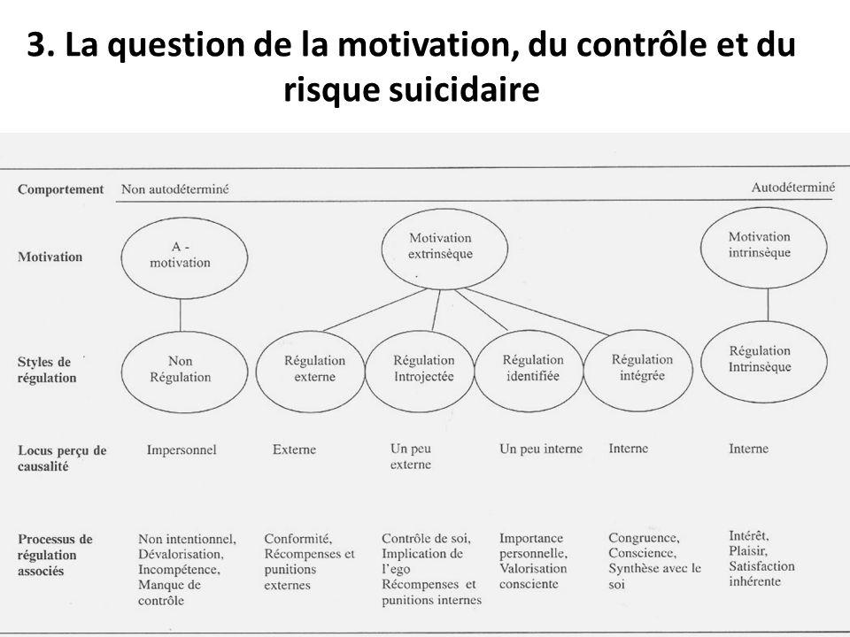 3. La question de la motivation, du contrôle et du risque suicidaire