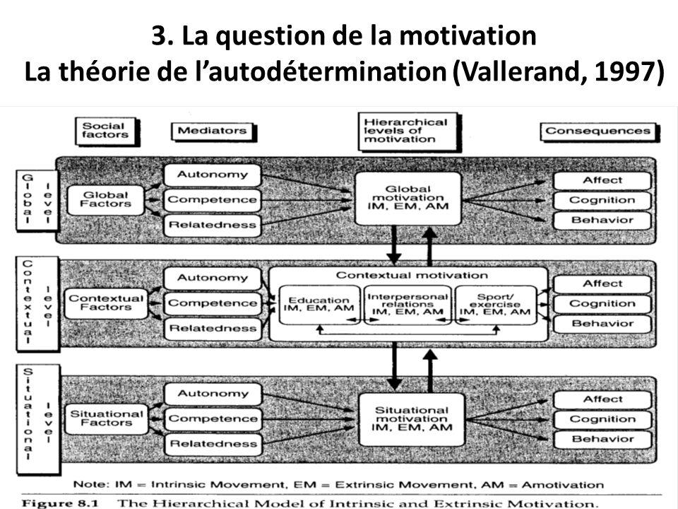 3. La question de la motivation La théorie de lautodétermination (Vallerand, 1997)