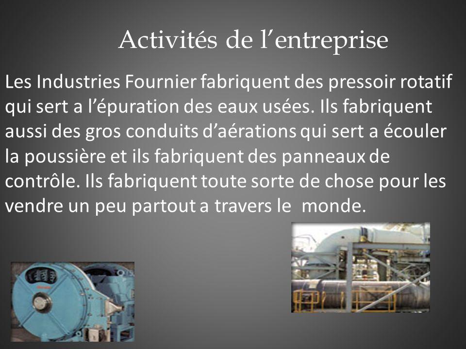 Activités de lentreprise Les Industries Fournier fabriquent des pressoir rotatif qui sert a lépuration des eaux usées. Ils fabriquent aussi des gros c