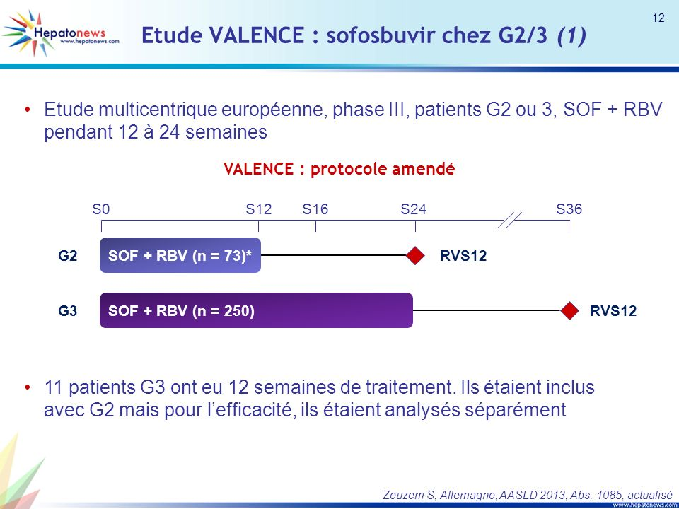 Etude VALENCE : sofosbuvir chez G2/3 (1) Etude multicentrique européenne, phase III, patients G2 ou 3, SOF + RBV pendant 12 à 24 semaines Zeuzem S, Allemagne, AASLD 2013, Abs.